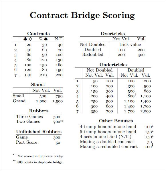 8+ Sample Bridge Score Sheets Sample Templates - bunco score sheets template