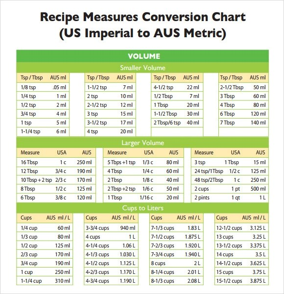 Cooking Conversion Chart Conversion Cooking Tips Guide 9 Best - weight conversion chart