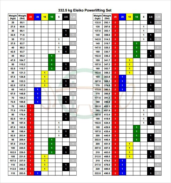 9 Kg to Lbs Chart Templates for Free Download Sample Templates - kg to lbs chart template