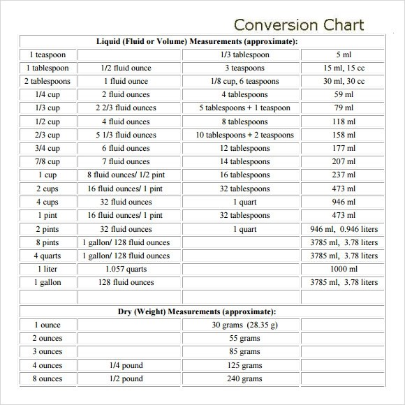 8 Liquid Measurements Chart Templates for Free Download Sample