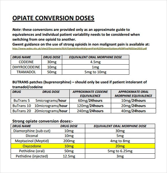 8 Opioid Conversion Chart Templates Download for Free Sample Templates - Comparison Chart Template Word