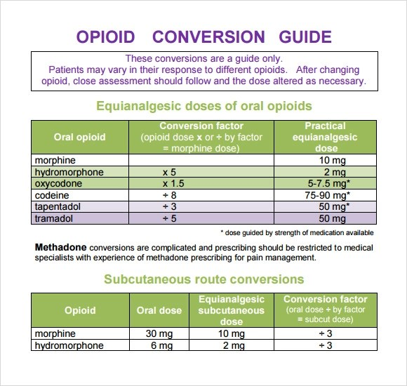 8 Opioid Conversion Chart Templates Download for Free Sample Templates