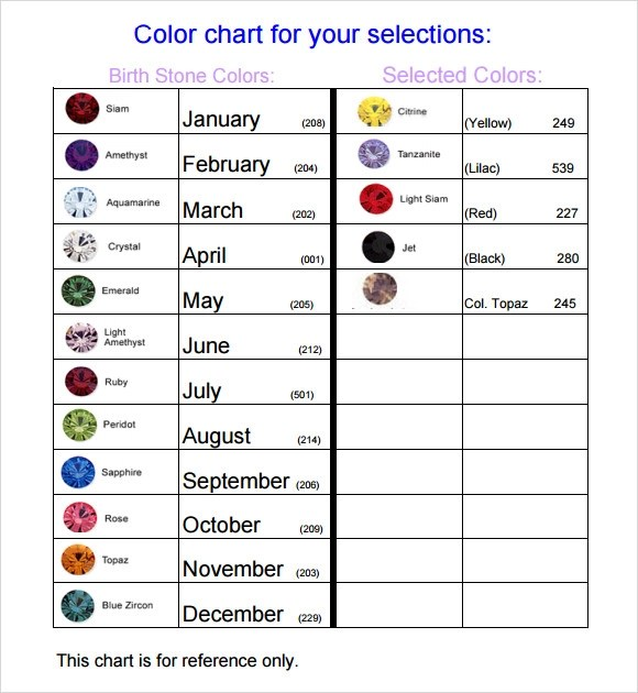 Cohabitation Agreement Templates – Birthstone Chart Template