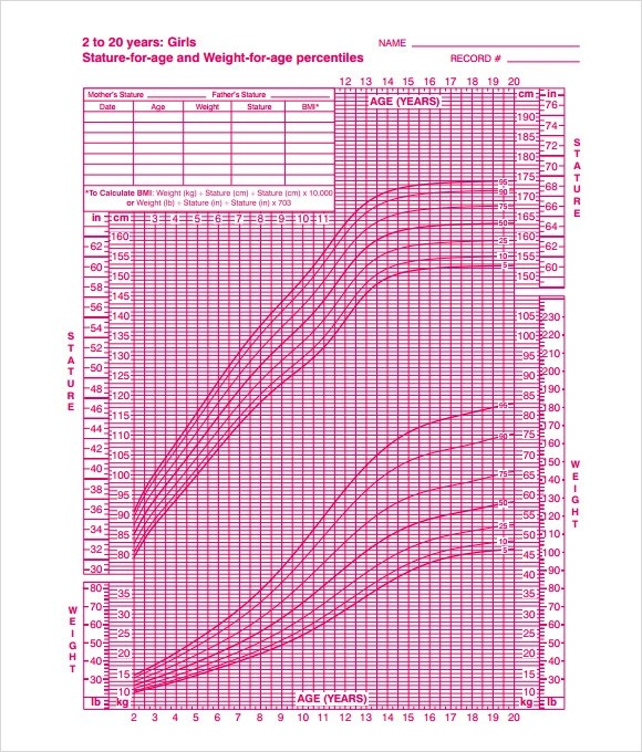 7+ Sample Girls Growth Chart Templates Sample Templates