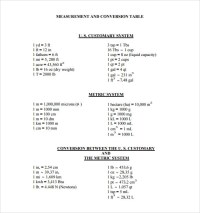 7+ Conversion Table Charts   Sample Templates