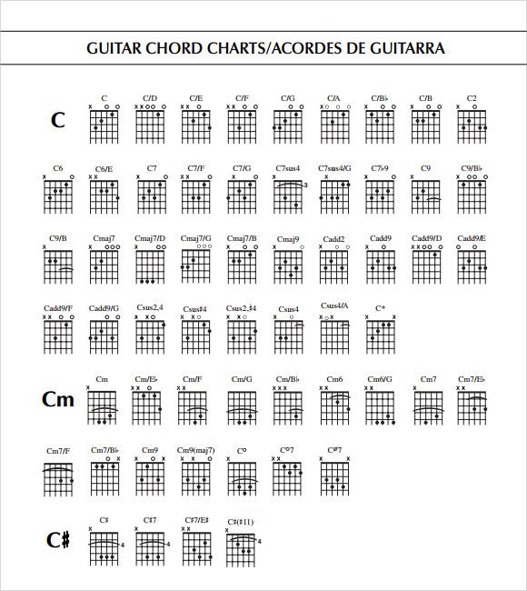 7+ Sample Guitar Chord Charts Sample Templates