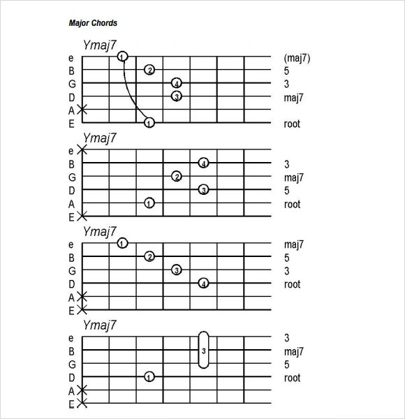 Chord Charts Examples In Word Pdf oakandale