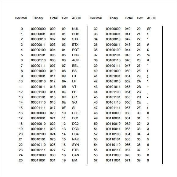 Sample Time Conversion Chart Sample Decimal Conversion Charts