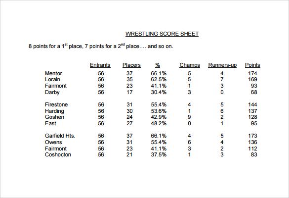 Wrestling Score Sheet ophion