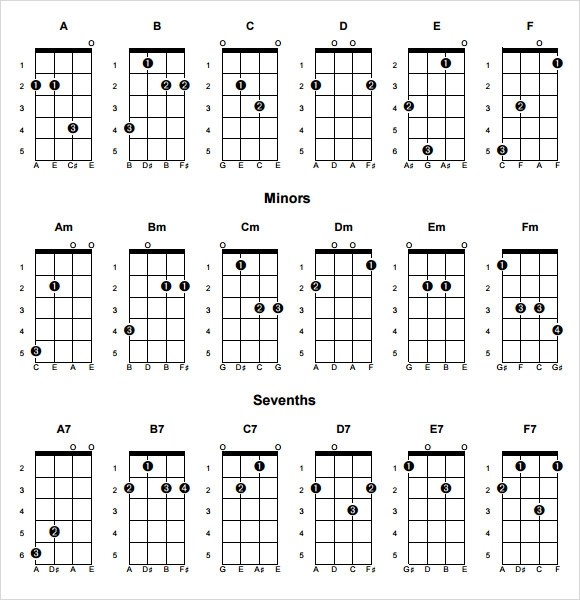 7+ Sample Mandolin Chord Charts Sample Templates - mandolin chord chart
