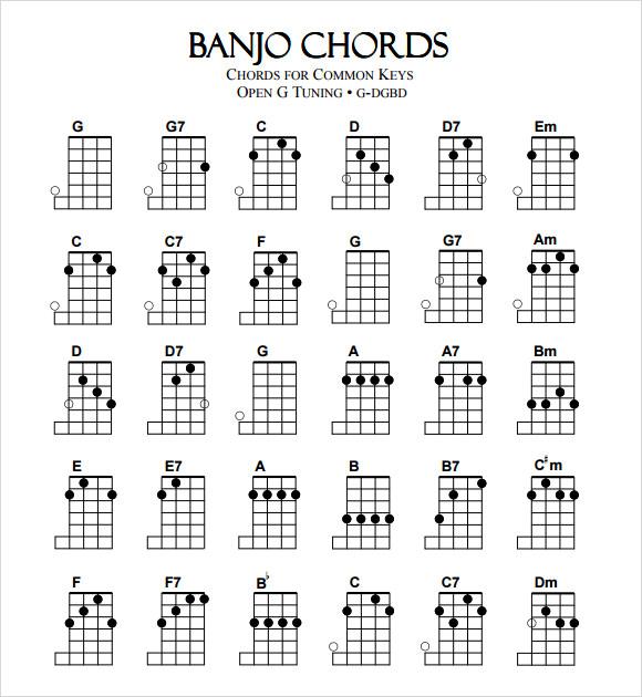 7+ Sample Banjo Chord Charts Sample Templates