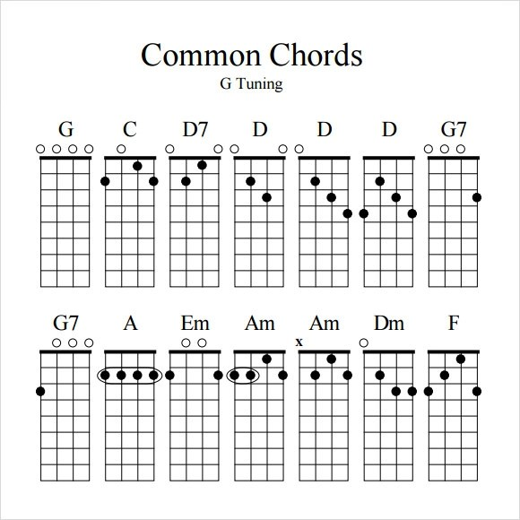 Banjo Chord Chart Template | kicksneakers.co
