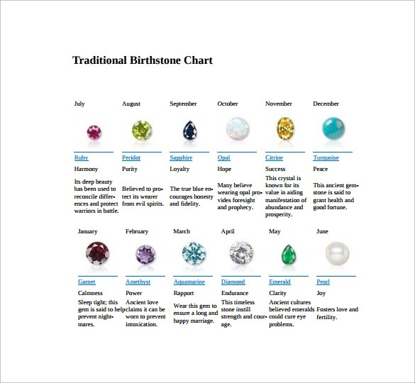 Sample Birthstone Chart - 7+ Documents in PDF - eye chart template