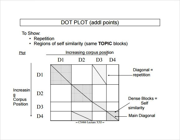 Dot Plot Example Template How To Make An Spss Scatter Plot Scatter
