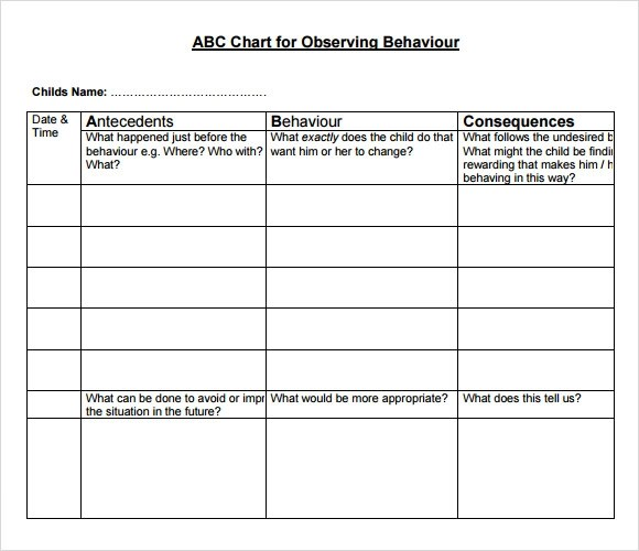 8+ ABC Chart Templates Sample Templates