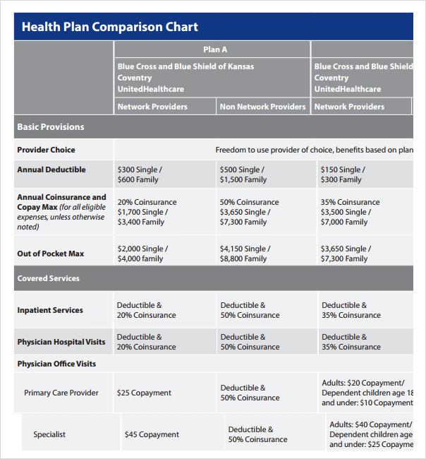 7+ Sample Comparison Charts Sample Templates - blank comparison chart template