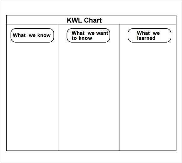 8 KWL Chart Templates for Free Download Sample Templates