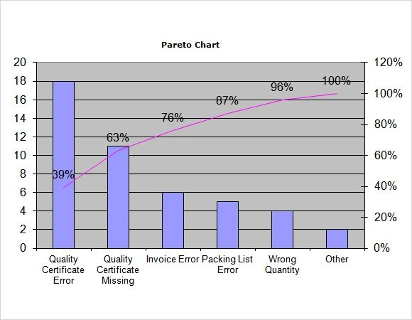 pareto chart template excel 2010 dynamic pareto chart in excel the 80 20 phenomenonpareto. Black Bedroom Furniture Sets. Home Design Ideas