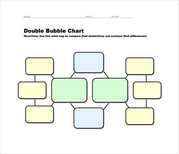 Sample Bubble Chart - 4+ Documents in PDF