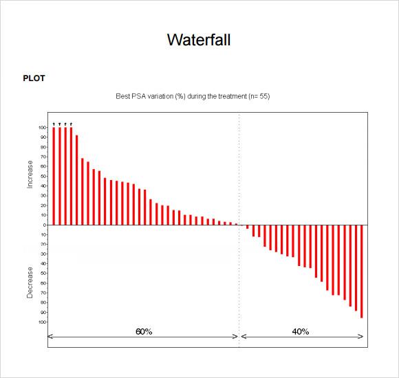 7+ Sample Waterfall Charts Sample Templates