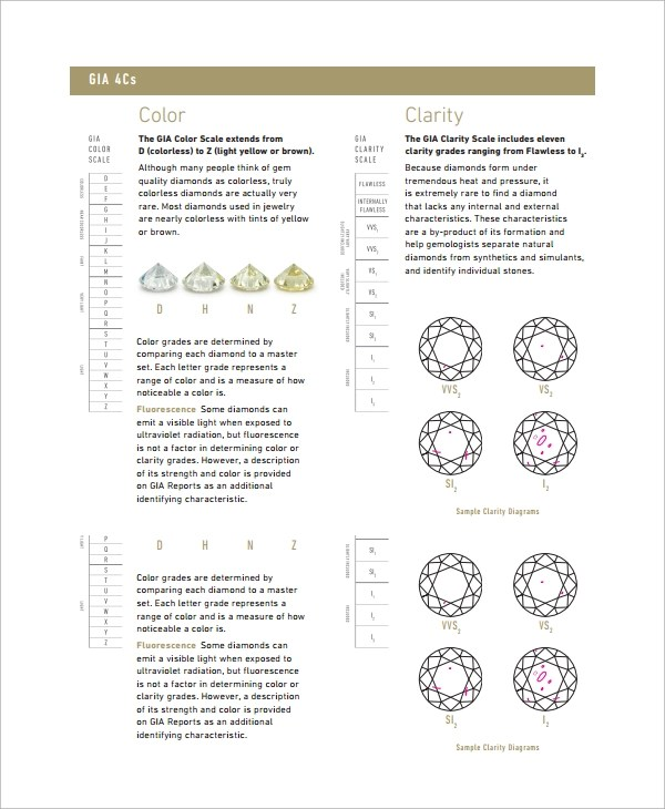 Sample Diamond Grading Chart Template - 6+ Free Documents Download - color chart template