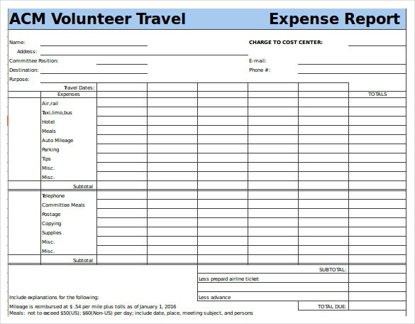 Invoice Template Travel Expenses neilsafenet – Sample of Expense Report