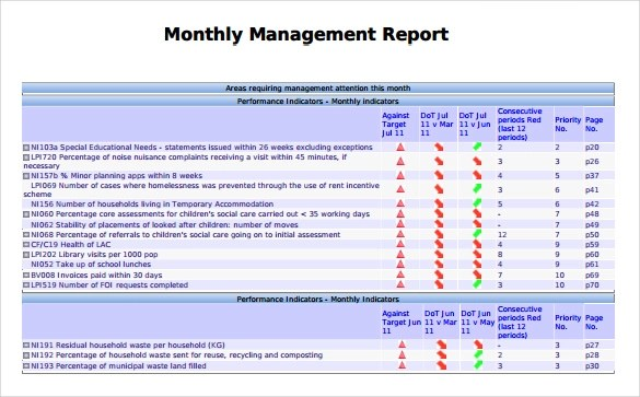 15+ Sample Monthly Management Report Templates Sample Templates