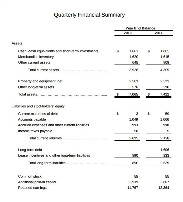 quarterly financial report template - 28 images - quarterly sales