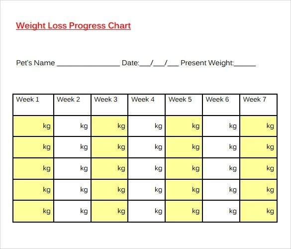 Weight Loss Chart Template Colbro