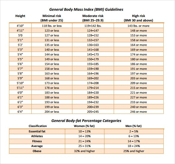 8 Body Fat Percentage Chart Templates to Download Sample Templates - body fat chart