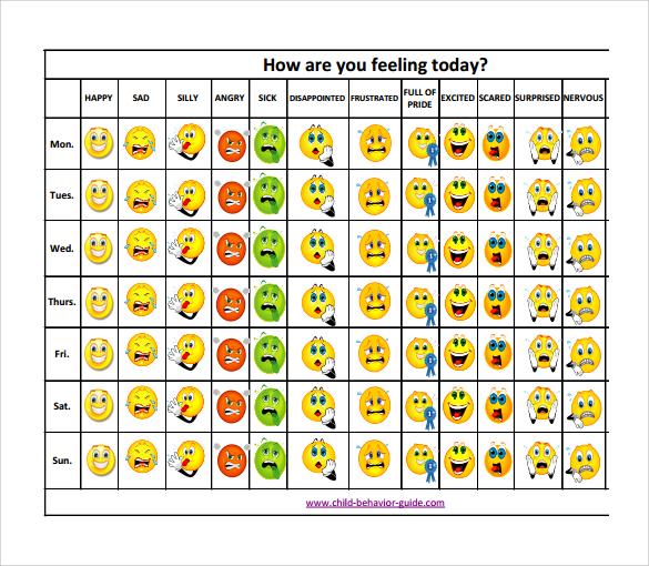 10+ Sample Feelings Charts Sample Templates - Feeling Chart