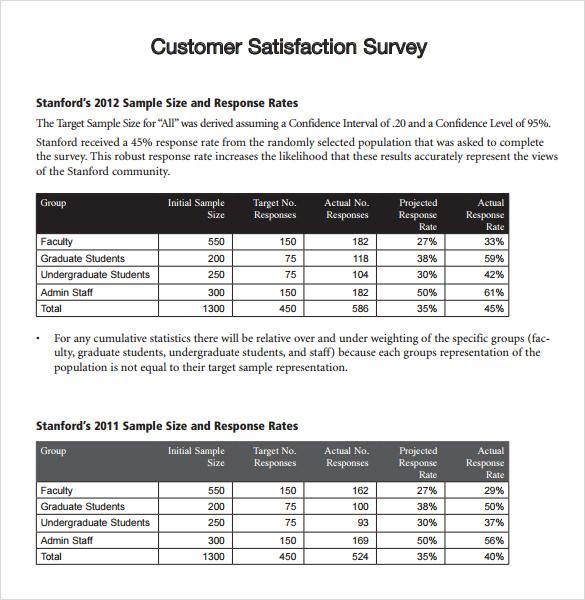 customer service survey template free