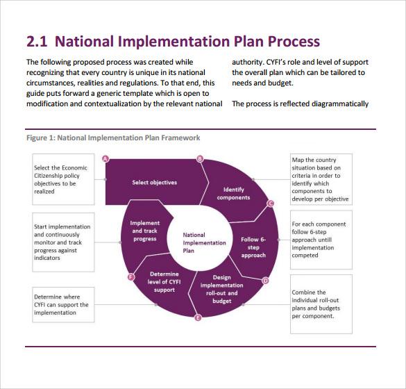 11+ Implementation Plan Templates - PDF, Word, Google Docs, Apple Pages