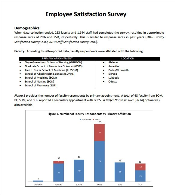 6+ Employee Satisfaction Survey Samples Sample Templates
