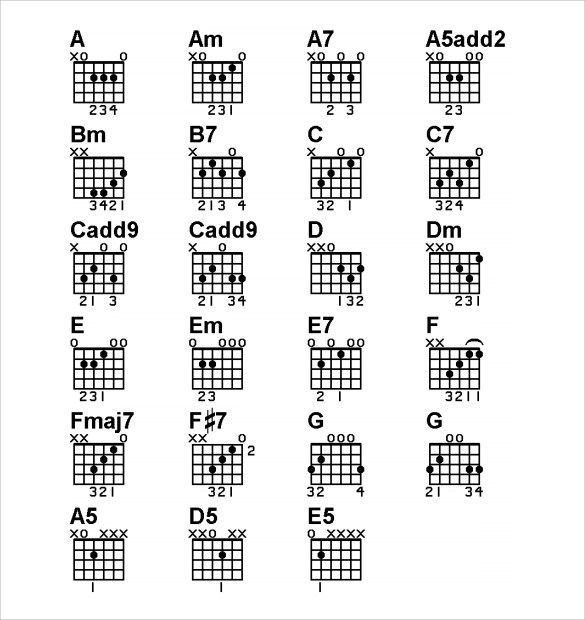 8+ Sample Basic Guitar Chord Charts Sample Templates