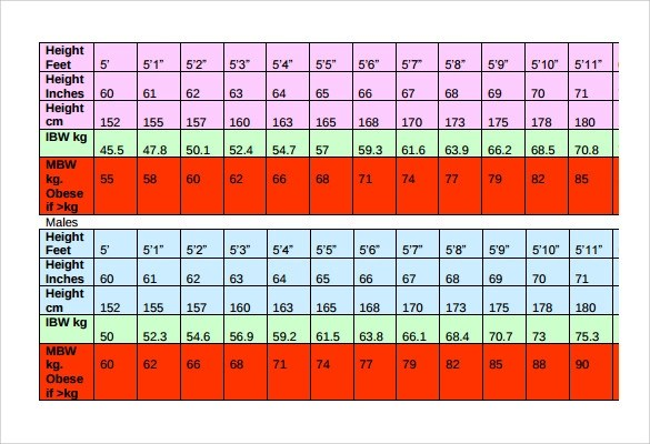 What Is Ideal Weight For 5 4 Female In Kg \u2013 Berry Blog - ideal weight chart females