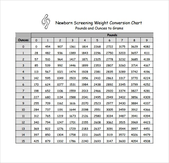 Sample Baby Weight Chart - 7+ Documents in PDF - weight conversion chart