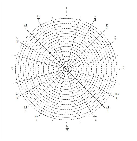 Sample Cartesian Graph Paper - 5+ Documents In PDF - polar graph paper