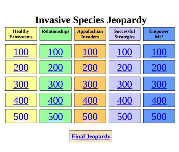 7 Jeopardy Game Templates to Download for Free Sample Templates - classroom jeopardy template