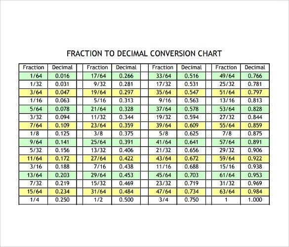 9+ Sample Decimal To Fraction Charts Sample Templates - decimal to fraction chart