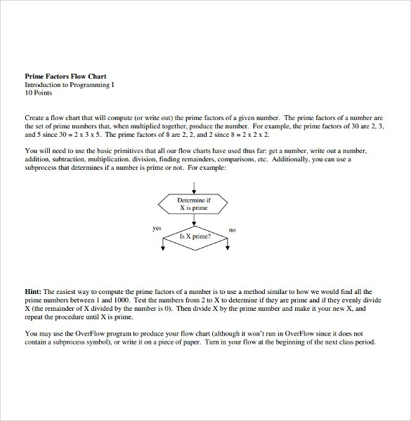 Flowchart For Prime Number - Create A Flowchart - prime number chart