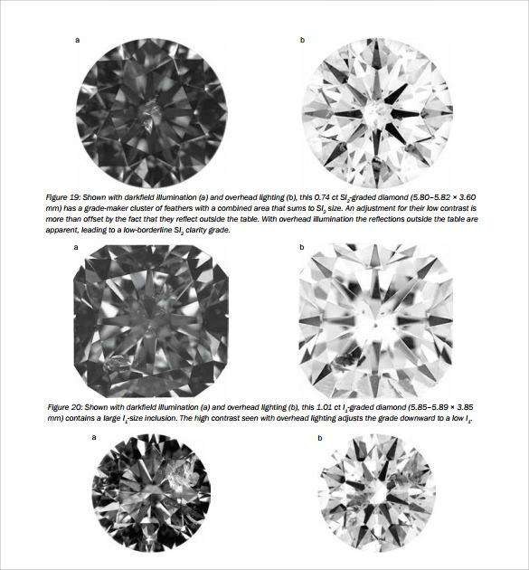 7+ Diamond Grading Chart Templates Sample Templates
