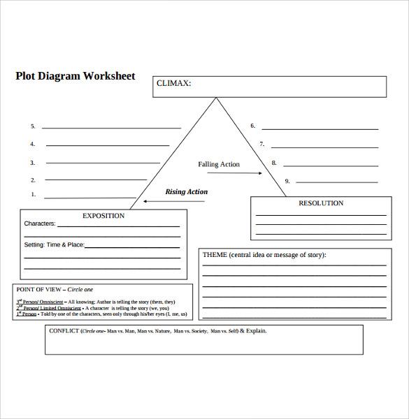 All Worksheets Cv Blends Worksheets Free Printable Preeschool – Plot Diagram Worksheet