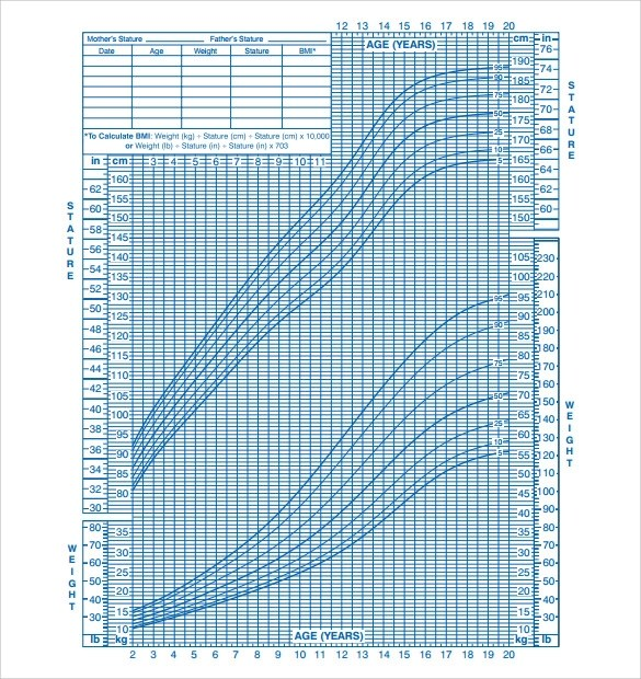 Average Height And Weight Chart For Boys Images - chart design for