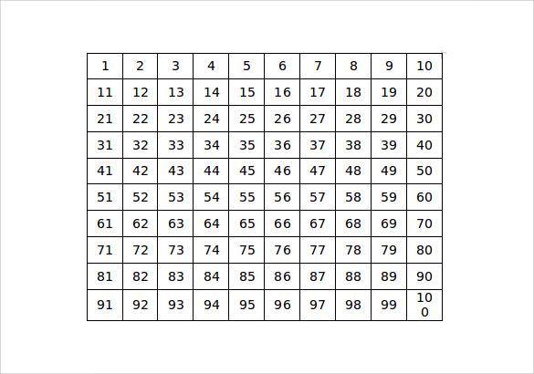 11+ Sample Hundreds Chart Templates Sample Templates