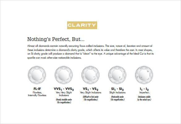 11+ Sample Diamond Clarity Chart Templates Sample Templates7+
