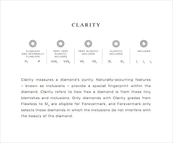 11+ Sample Diamond Clarity Chart Templates Sample Templates