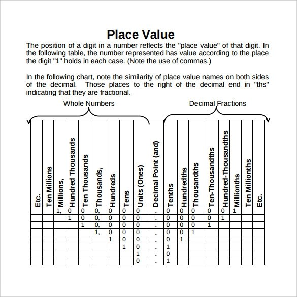 13+ Sample Decimal Place Value Charts Sample Templates