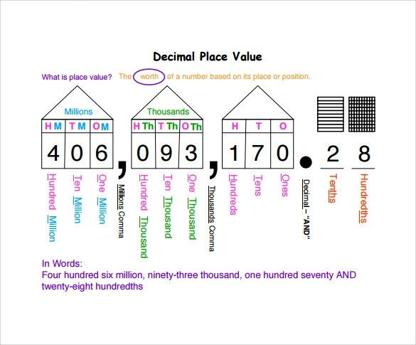 Sample Decimal Place Value Chart - 12+ Documents in Word, PDF