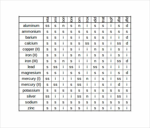 solubility chart node2001-cvresumepaasprovider - solubility chart example
